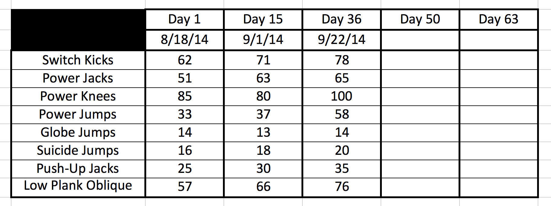 Insanity Fit Test Tracking Sheet Insanity Fit Test 9-22-14